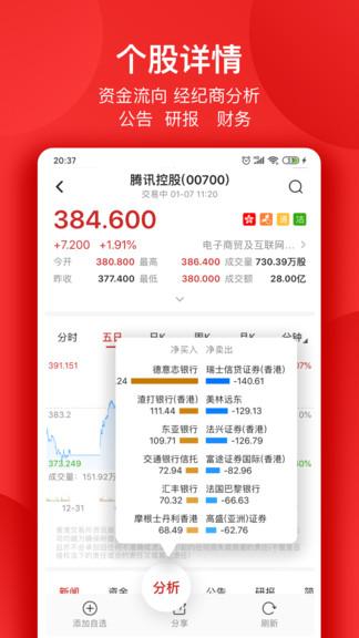 智通财经手机版 v2.5.6 安卓版 图0