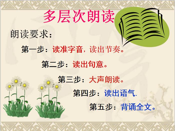孙权劝学ppt优秀课件  图0